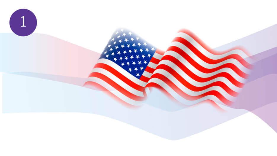 Обзор американского рынка №1