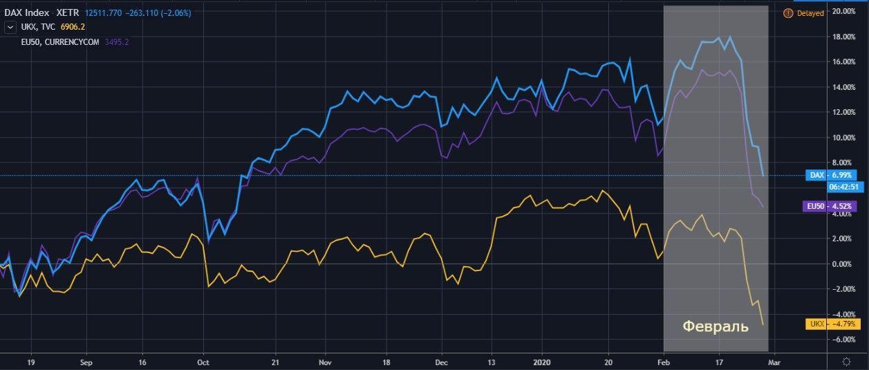 evropa-index