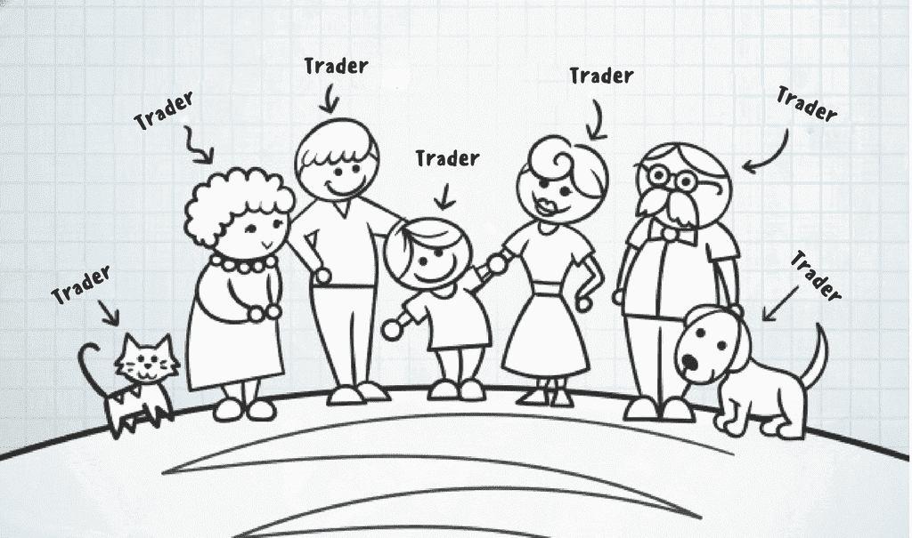 семья трейдера, биржа, торговля, обучение трейдингу
