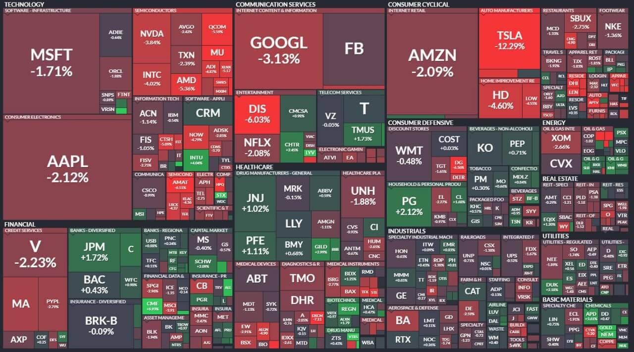 aksii-indeksa-S&P-500