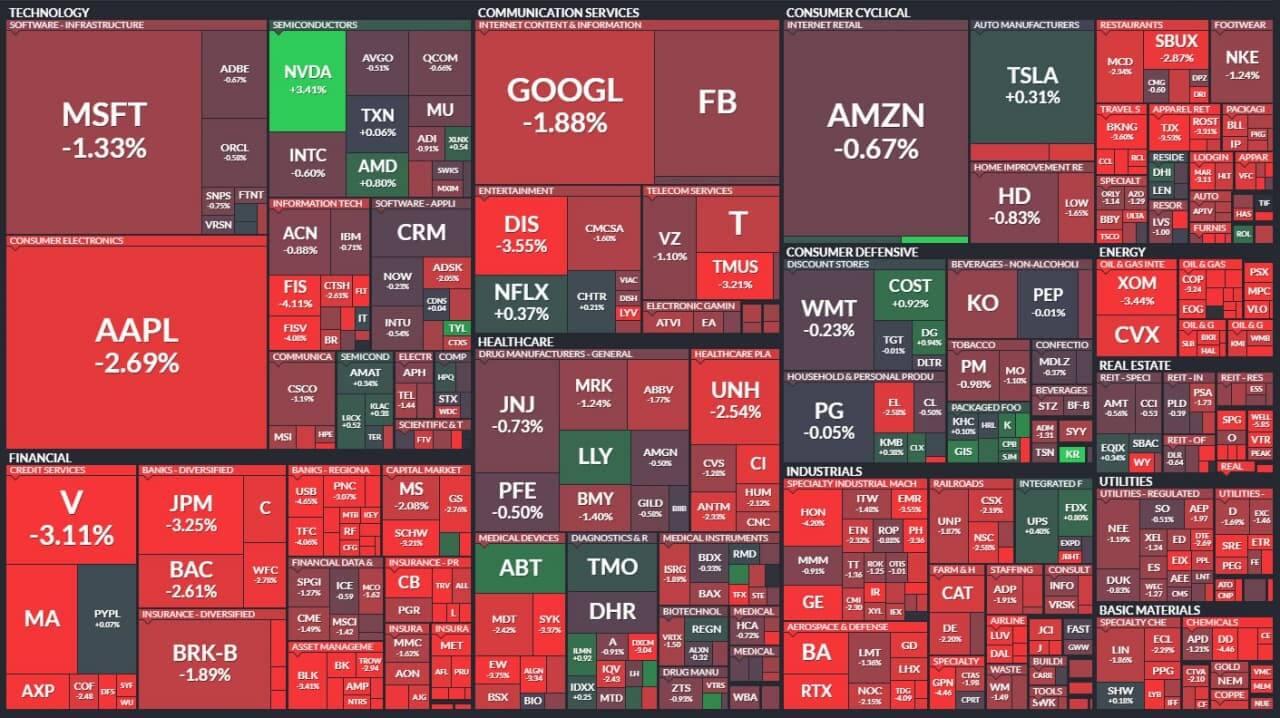 aksii-S&P-500