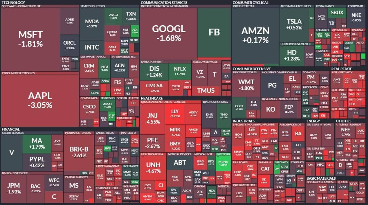 amerikanskie-indeksi-S&P-500